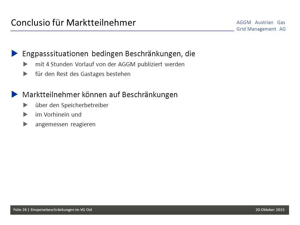 Folie 26 | Einspeisebeschränkungen im VG Ost 20.Oktober 2015 AGGM Austrian Gas Grid Management AG Conclusio für Marktteilnehmer  Engpasssituationen bedingen Beschränkungen, die  mit 4 Stunden Vorlauf von der AGGM publiziert werden  für den Rest des Gastages bestehen  Marktteilnehmer können auf Beschränkungen  über den Speicherbetreiber  im Vorhinein und  angemessen reagieren