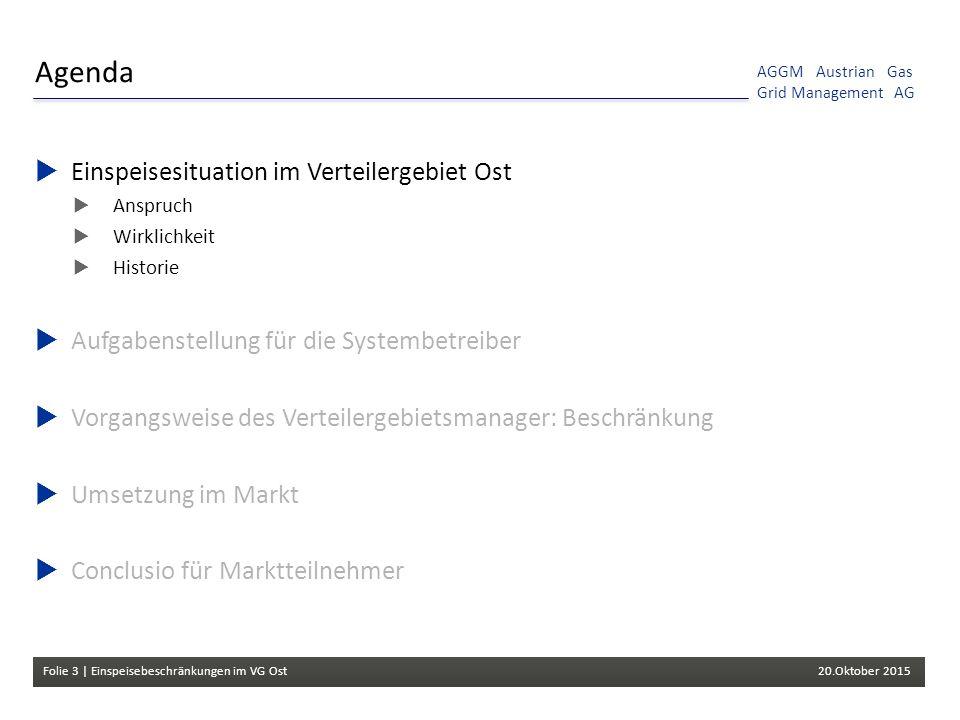Folie 3 | Einspeisebeschränkungen im VG Ost 20.Oktober 2015 AGGM Austrian Gas Grid Management AG Agenda  Einspeisesituation im Verteilergebiet Ost  Anspruch  Wirklichkeit  Historie  Aufgabenstellung für die Systembetreiber  Vorgangsweise des Verteilergebietsmanager: Beschränkung  Umsetzung im Markt  Conclusio für Marktteilnehmer