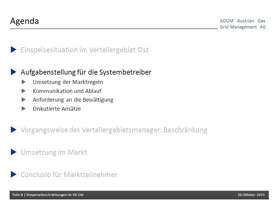 Folie 8 | Einspeisebeschränkungen im VG Ost 20.Oktober 2015 AGGM Austrian Gas Grid Management AG Agenda  Einspeisesituation im Verteilergebiet Ost 