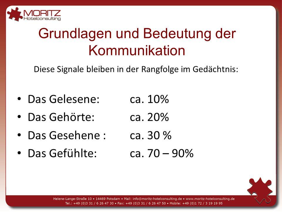 Grundlagen und Bedeutung der Kommunikation Diese Signale bleiben in der Rangfolge im Gedächtnis: Das Gelesene: ca.