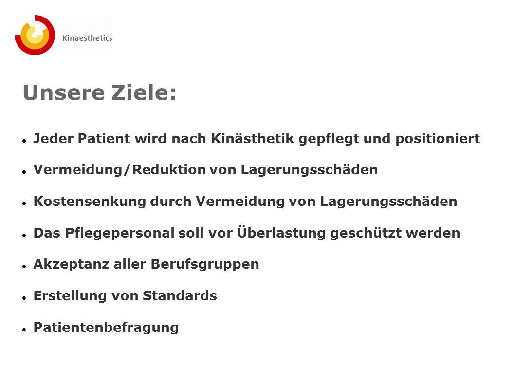 Unsere Ziele: Jeder Patient wird nach Kinästhetik gepflegt und positioniert Vermeidung/Reduktion von Lagerungsschäden Kostensenkung durch Vermeidung von Lagerungsschäden Das Pflegepersonal soll vor Überlastung geschützt werden Akzeptanz aller Berufsgruppen Erstellung von Standards Patientenbefragung