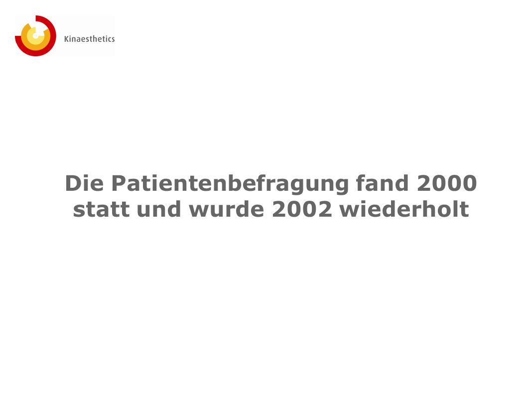 Die Patientenbefragung fand 2000 statt und wurde 2002 wiederholt