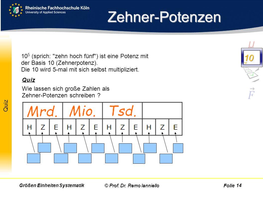 Folie Quiz Zehner-Potenzen © Prof. Dr. Remo IannielloGrößen Einheiten Systematik 10 5 (sprich: