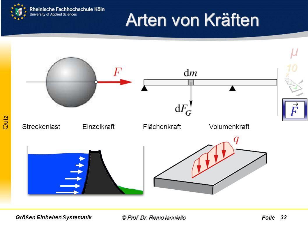 Folie Quiz Arten von Kräften © Prof. Dr. Remo Ianniello33 StreckenlastEinzelkraftFlächenkraftVolumenkraft Größen Einheiten Systematik © Prof. Dr. Remo
