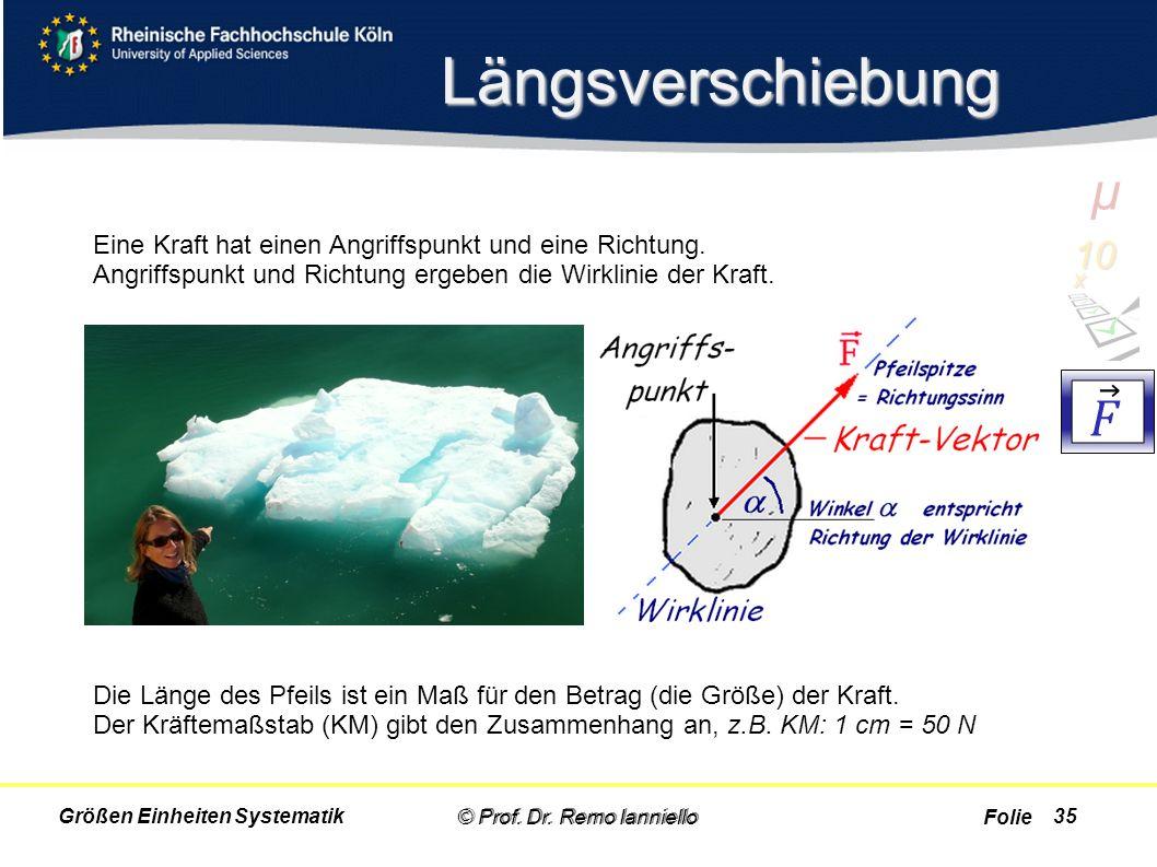 Folie Längsverschiebung © Prof. Dr. Remo Ianniello35 Eine Kraft hat einen Angriffspunkt und eine Richtung. Angriffspunkt und Richtung ergeben die Wirk