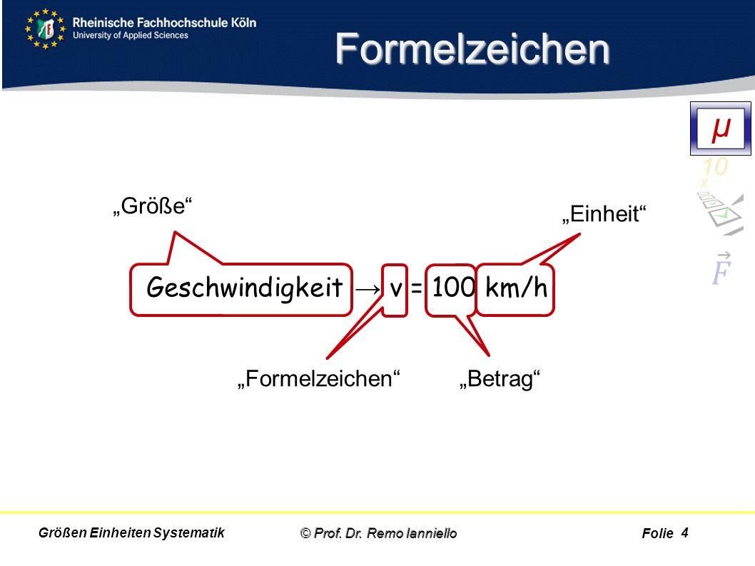 Folie Aufgabe Systematik © Prof.Dr.