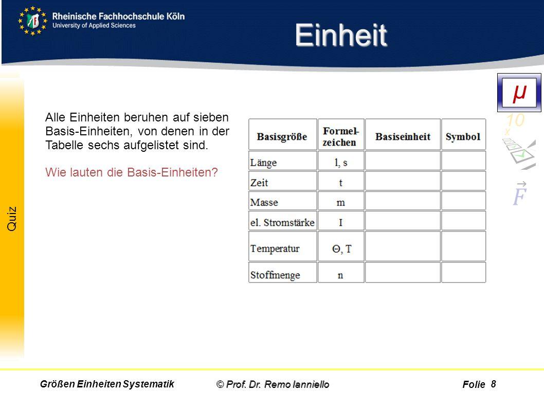 Folie Quiz Einheit © Prof. Dr. Remo IannielloGrößen Einheiten Systematik Alle Einheiten beruhen auf sieben Basis-Einheiten, von denen in der Tabelle s