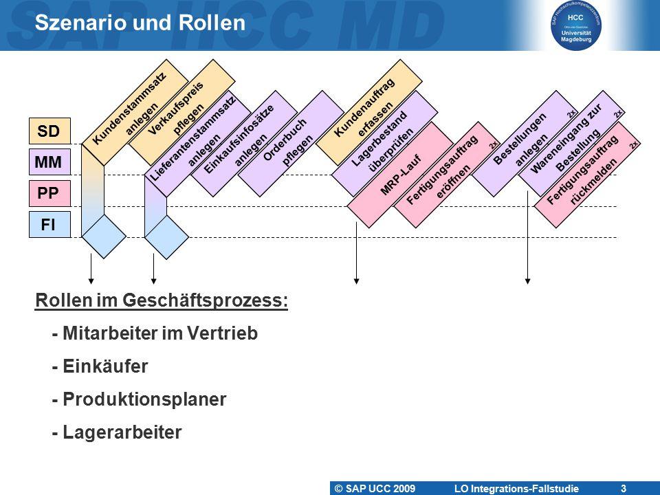 © SAP UCC 2009 LO Integrations-Fallstudie 24 Fertigungsauftrag eröffnen  Fertigungsauftrag  Im Gegensatz zur PP-Fallstudie werden Fertigungsaufträge nun nicht  mehr von Hand, sondern mit Bezug auf die vom MRP-Lauf generierten  Planaufträgen angelegt.