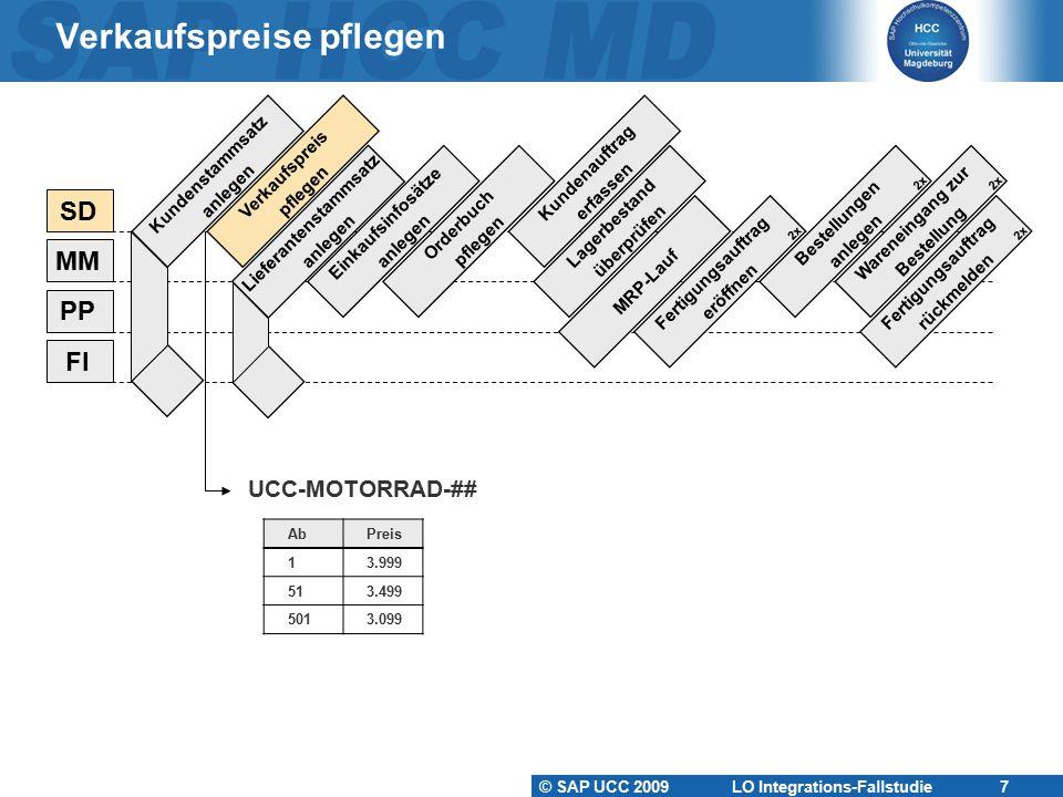 © SAP UCC 2009 LO Integrations-Fallstudie 8 Verkaufspreise pflegen  Verkaufskondition  ~ ist eine Vereinbarung über Preise, Zu-/Abschläge, Steuern usw.,  die abhängig von gewählten Einflussfaktoren (z.B.