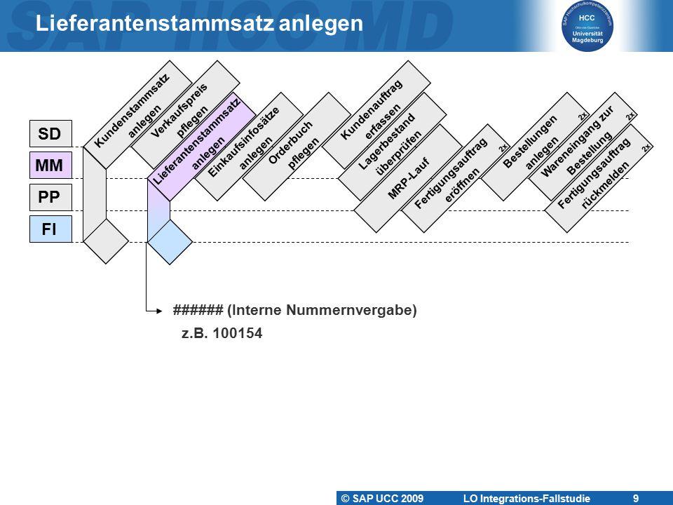 © SAP UCC 2009 LO Integrations-Fallstudie 30 Fertigungsauftrag rückmelden  Rückmeldung  ~ ist ein Teil der Autragsüberwachung.