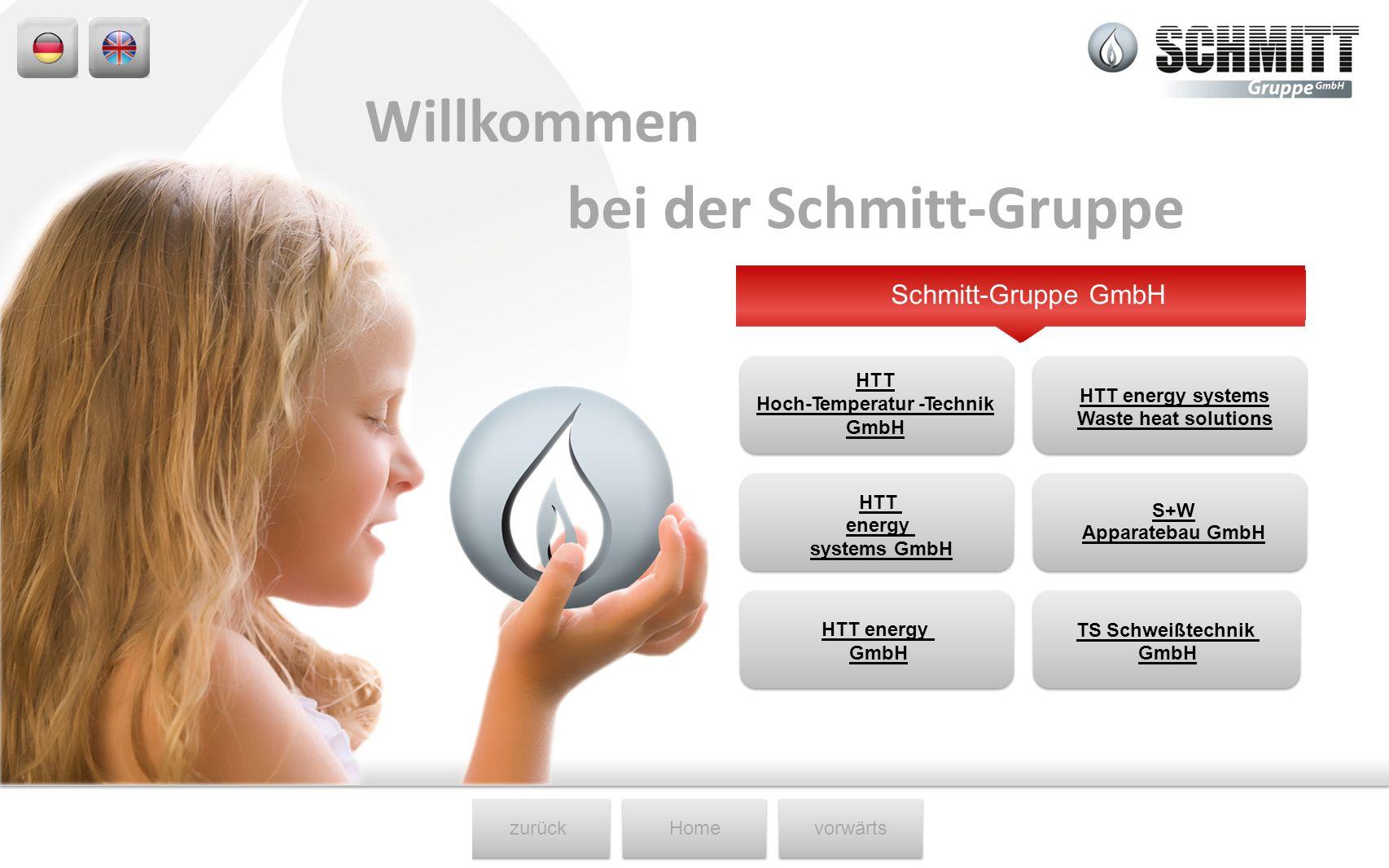 zurückHomevorwärts Schmitt-Gruppe GmbH S+W Apparatebau GmbH HT Hoch-Temperatur -Technik GmbH HTT energy systems Waste heat solutions HTT energy GmbH H