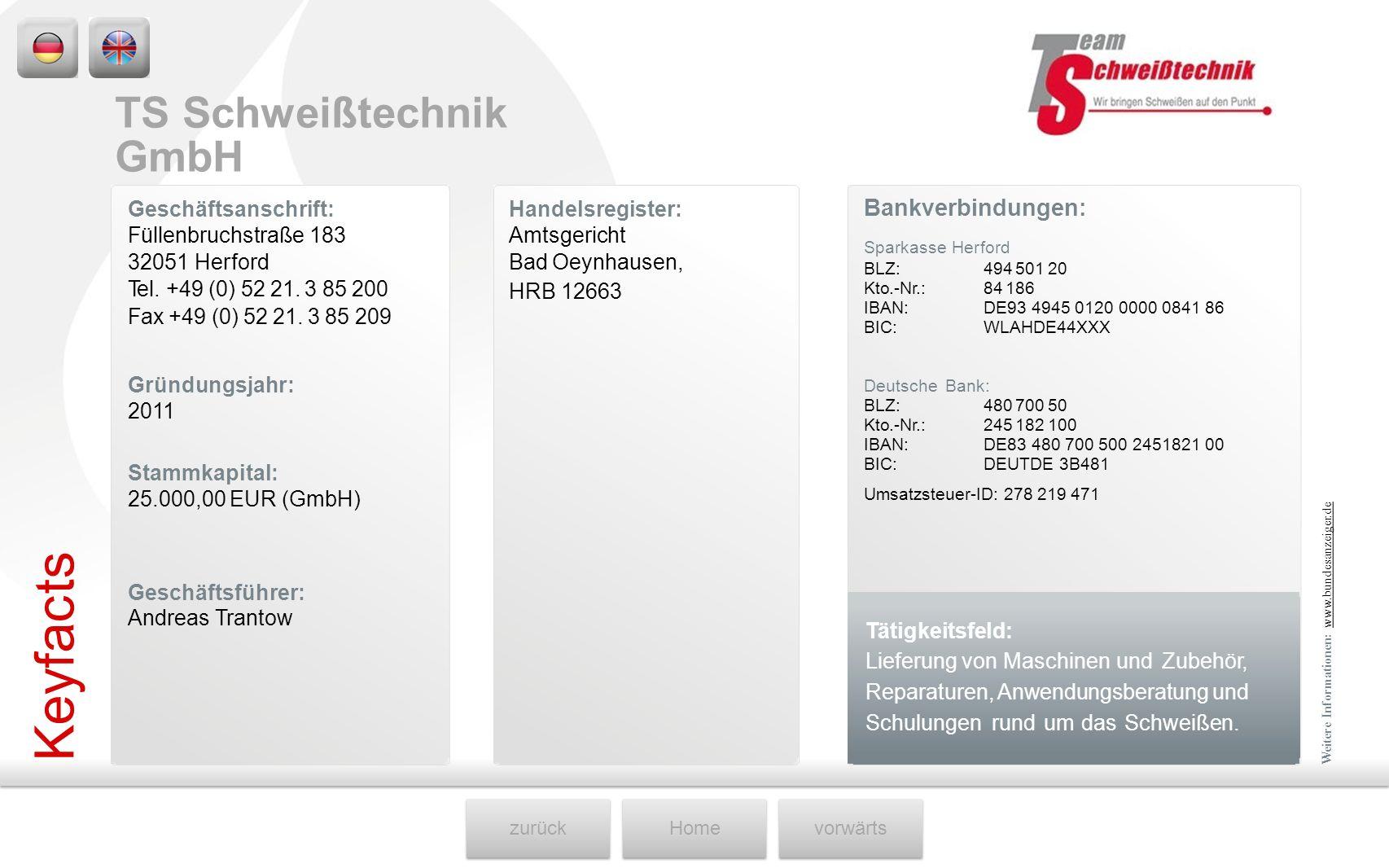 zurückHomevorwärts Geschäftsanschrift: Füllenbruchstraße 183 32051 Herford Tel. +49 (0) 52 21. 3 85 200 Fax +49 (0) 52 21. 3 85 209 Handelsregister: A