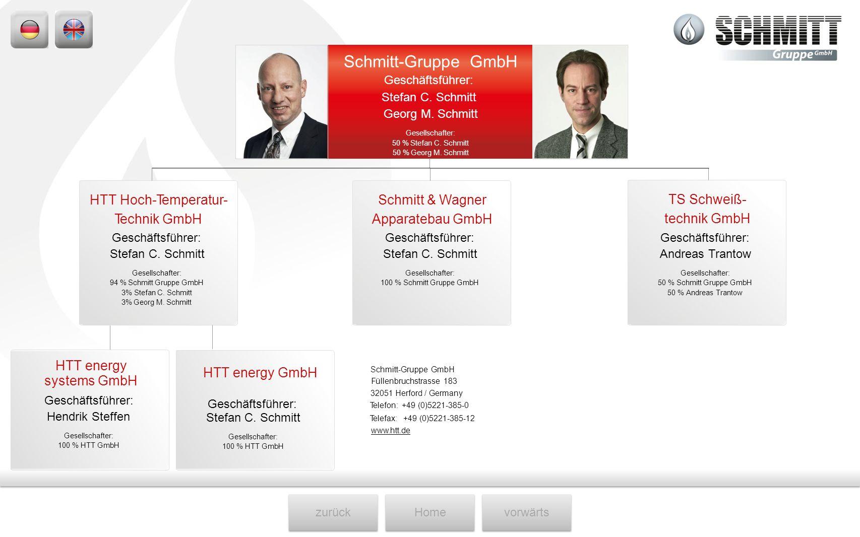 zurückHomevorwärts Andreas Trantow Gründer aller Unternehmen der Schmitt-Gruppe Stefan C.
