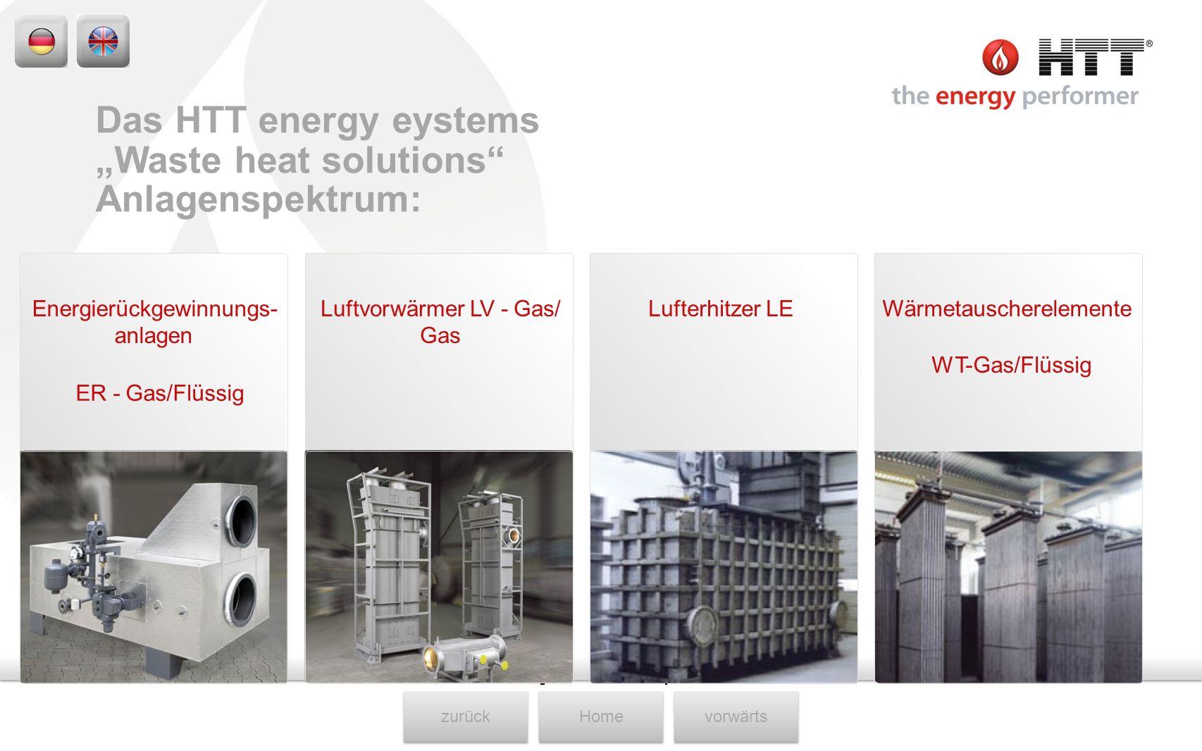 zurückHomevorwärts Energierückgewinnungs- anlagen Luftvorwärmer LV - Gas/ Gas Lufterhitzer LEWärmetauscherelemente WT-Gas/Flüssig ER - Gas/Flüssig Das