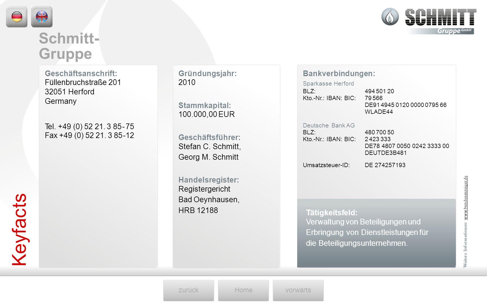 zurückHomevorwärts Geschäftsanschrift: Füllenbruchstraße 183 32051 Herford Germany Gründungsjahr: 1967 Bankverbindungen: Sparkasse Herford BLZ: Kto.-Nr.: IBAN: BIC/SWIFT: 494 501 20 47 100 DE84 4945 0120 0000 0471 00 WLAHDE44 Stammkapital: 26.075,88 EUR (51.000,00 DM) Commerzbank AG Tel.