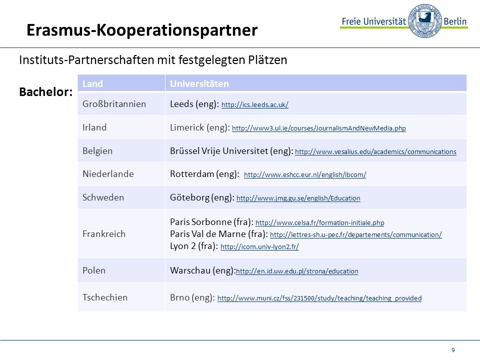 10 Erasmus-Kooperationspartner Instituts-Partnerschaften mit festgelegten Plätzen Bachelor: LandUniversitäten ÖsterreichWien (deu): http://international.univie.ac.at/incoming-students/erasmus/ http://international.univie.ac.at/incoming-students/erasmus/ Schweiz Fribourg (deu/fra): http://www.unifr.ch/mukw/mukw07/index.php?page=hauptfach-90-ects http://www.unifr.ch/mukw/mukw07/index.php?page=hauptfach-90-ects Zürich (deu): http://www.vorlesungen.uzh.ch/FS13/lehrangebot/fak-50000007/sc- 50306208/cga-50306208140/cg-50309346.module.html http://www.vorlesungen.uzh.ch/FS13/lehrangebot/fak-50000007/sc- 50306208/cga-50306208140/cg-50309346.module.html Spanien Barcelona (kat): http://www.uab.es/servlet/Satellite/la-facultat/guia-de-l-estudiant-facultat- ciencies-de-la-comunicacio/els-estudis-1316183542774.html http://www.uab.es/servlet/Satellite/la-facultat/guia-de-l-estudiant-facultat- ciencies-de-la-comunicacio/els-estudis-1316183542774.html Valencia (spa): http://www.uchceu.es/estudios/grado.aspx http://www.uchceu.es/estudios/grado.aspx Madrid Carlos III (spa/eng): http://www.uc3m.es/portal/page/portal/degree_programmes/journalism_film/study_program http://www.uc3m.es/portal/page/portal/degree_programmes/journalism_film/study_program Madrid CEU (spa/eng): http://www.uspceu.com/es/facultades-escuelas/humanidades-y- ciencias-de-la-comunicacion/index.php http://www.uspceu.com/es/facultades-escuelas/humanidades-y- ciencias-de-la-comunicacion/index.php ItalienMailand (ita): http://www.scienzepolitiche.unimi.it/ENG/4349_ITA_HTML.html http://www.scienzepolitiche.unimi.it/ENG/4349_ITA_HTML.html PortugalLissabon NOVA (eng/por): http://www.fcsh.unl.pt/?set_language=en http://www.fcsh.unl.pt/?set_language=en GriechenlandAthen Panteion University (gr/eng): http://www.panteion.gr/ http://www.panteion.gr/ TürkeiAnadolu University Eskişehir (eng): http://abp.anadolu.edu.tr/en/birim/genelBilgi/225/1 http://abp.anadolu.edu.tr/en/birim/genelBilgi/225/1