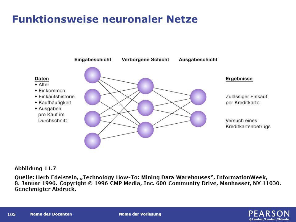 """© Laudon /Laudon /Schoder Name des DozentenName der Vorlesung Funktionsweise neuronaler Netze 105 Abbildung 11.7 Quelle: Herb Edelstein, """"Technology How-To: Mining Data Warehouses , InformationWeek, 8."""
