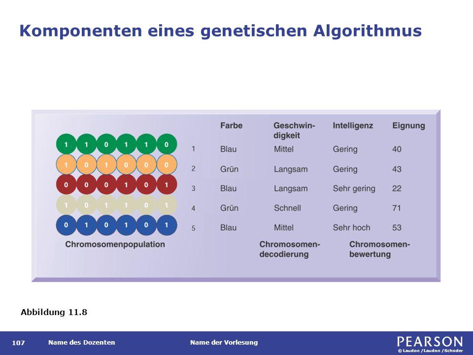 © Laudon /Laudon /Schoder Name des DozentenName der Vorlesung Komponenten eines genetischen Algorithmus 107 Abbildung 11.8