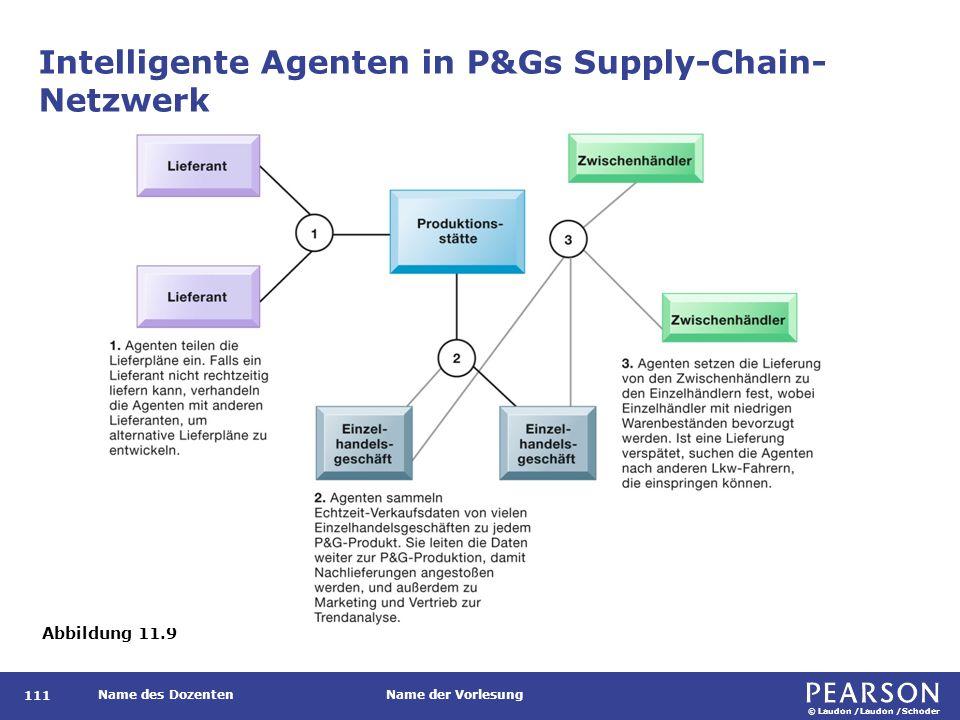© Laudon /Laudon /Schoder Name des DozentenName der Vorlesung Intelligente Agenten in P&Gs Supply-Chain- Netzwerk 111 Abbildung 11.9