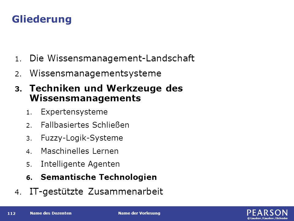 © Laudon /Laudon /Schoder Name des DozentenName der Vorlesung Gliederung 112 1. Die Wissensmanagement-Landschaft 2. Wissensmanagementsysteme 3. Techni