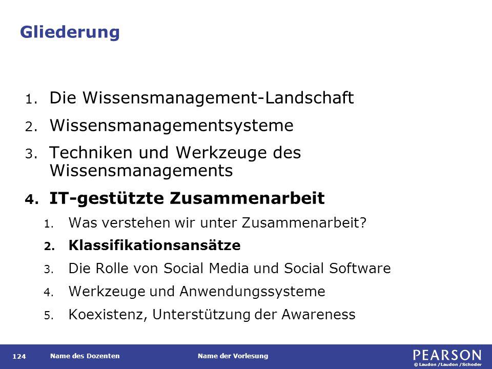 © Laudon /Laudon /Schoder Name des DozentenName der Vorlesung Gliederung 124 1. Die Wissensmanagement-Landschaft 2. Wissensmanagementsysteme 3. Techni