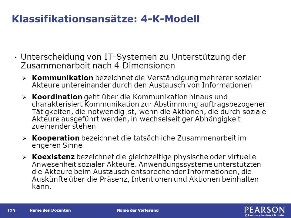 © Laudon /Laudon /Schoder Name des DozentenName der Vorlesung Klassifikationsansätze: 4-K-Modell 125 Unterscheidung von IT-Systemen zu Unterstützung d