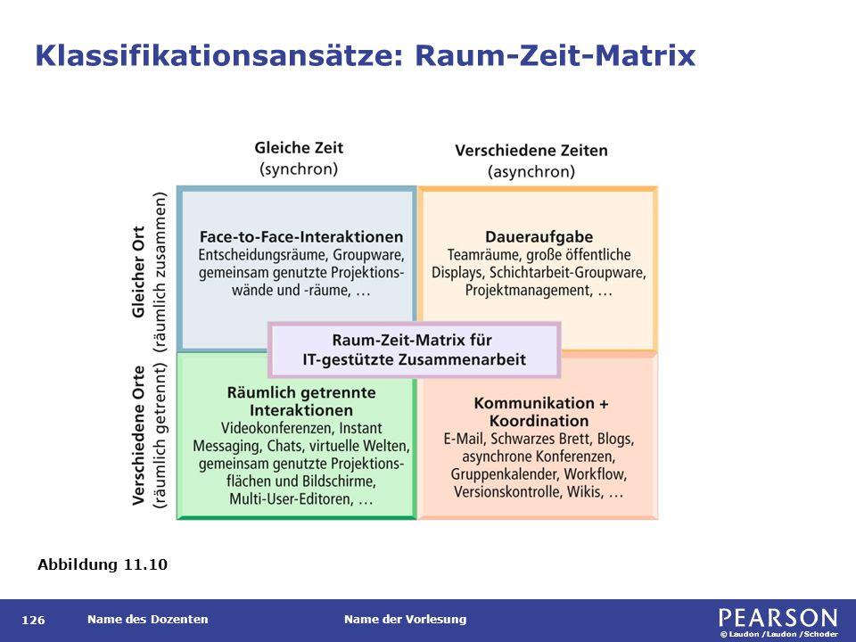 © Laudon /Laudon /Schoder Name des DozentenName der Vorlesung Klassifikationsansätze: Raum-Zeit-Matrix 126 Abbildung 11.10