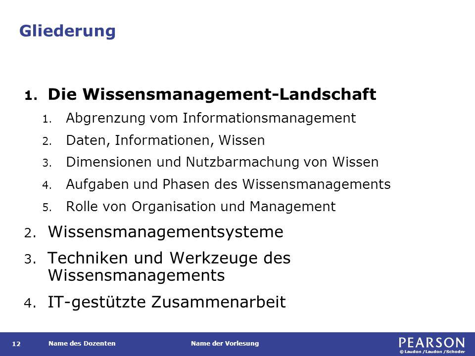 © Laudon /Laudon /Schoder Name des DozentenName der Vorlesung Gliederung 12 1. Die Wissensmanagement-Landschaft 1. Abgrenzung vom Informationsmanageme