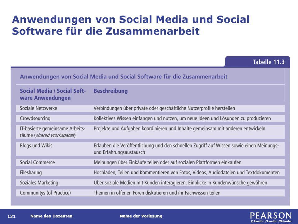 © Laudon /Laudon /Schoder Name des DozentenName der Vorlesung Anwendungen von Social Media und Social Software für die Zusammenarbeit 131