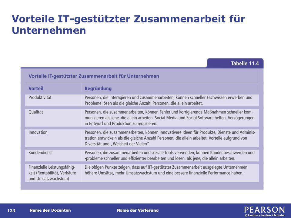 © Laudon /Laudon /Schoder Name des DozentenName der Vorlesung Vorteile IT-gestützter Zusammenarbeit für Unternehmen 133