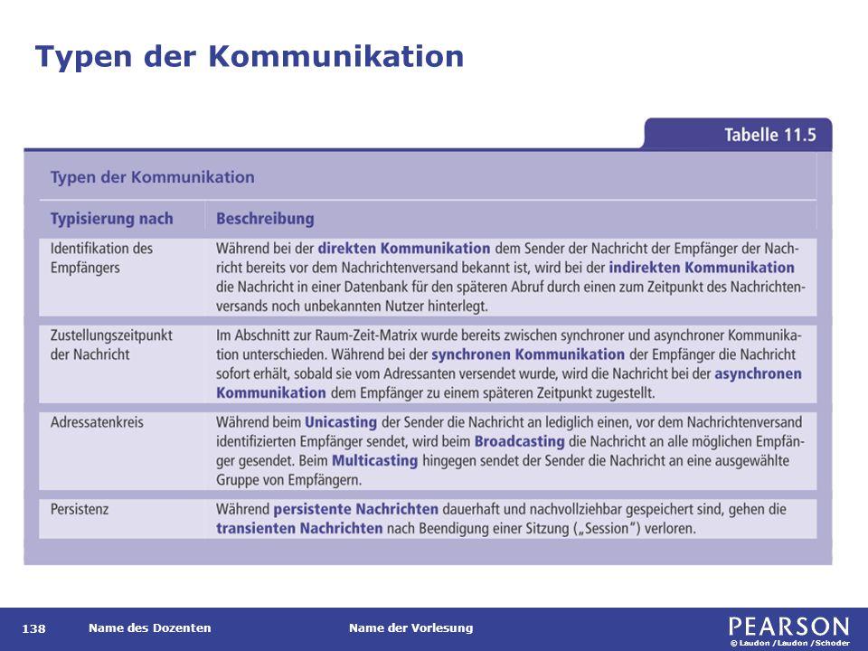 © Laudon /Laudon /Schoder Name des DozentenName der Vorlesung Typen der Kommunikation 138