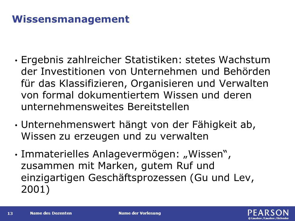 © Laudon /Laudon /Schoder Name des DozentenName der Vorlesung Wissensmanagement 13 Ergebnis zahlreicher Statistiken: stetes Wachstum der Investitionen