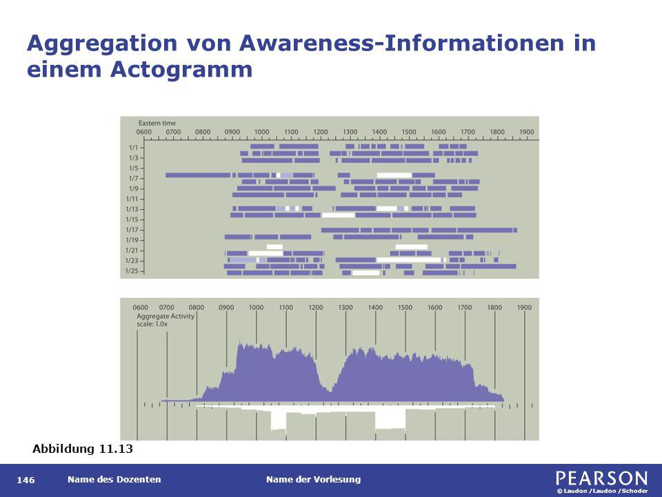 © Laudon /Laudon /Schoder Name des DozentenName der Vorlesung Aggregation von Awareness-Informationen in einem Actogramm 146 Abbildung 11.13