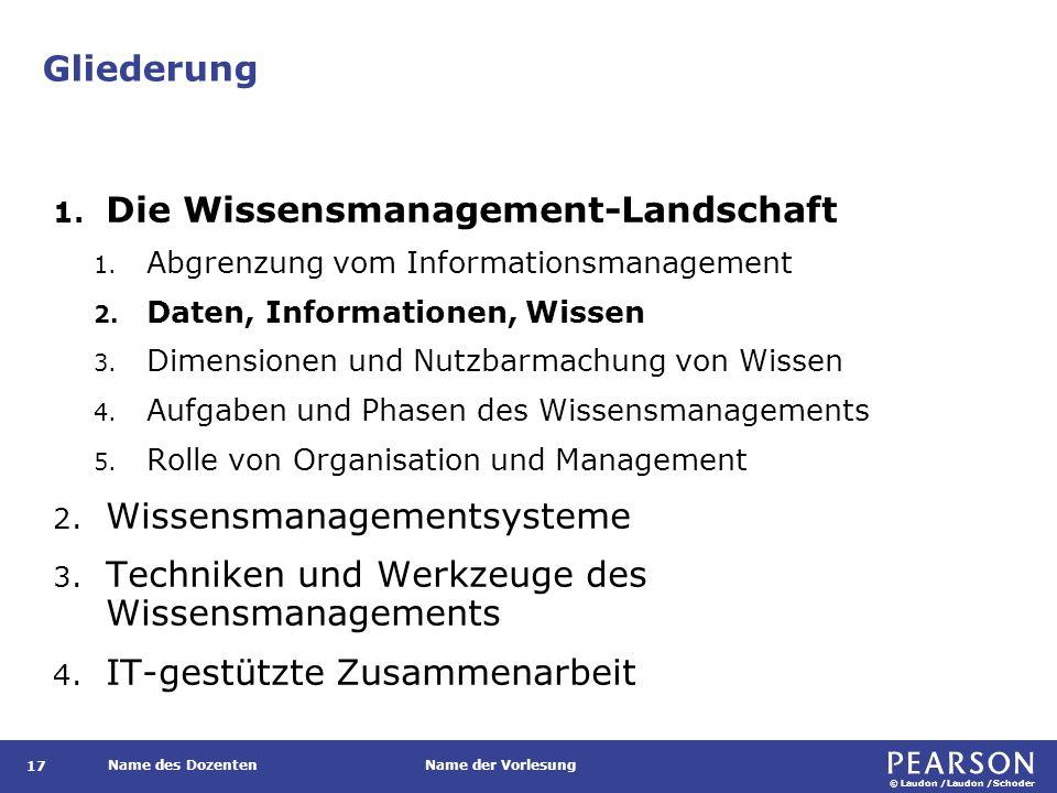 © Laudon /Laudon /Schoder Name des DozentenName der Vorlesung Gliederung 17 1. Die Wissensmanagement-Landschaft 1. Abgrenzung vom Informationsmanageme