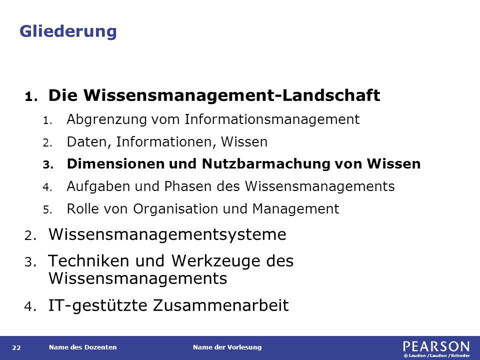 © Laudon /Laudon /Schoder Name des DozentenName der Vorlesung Gliederung 22 1. Die Wissensmanagement-Landschaft 1. Abgrenzung vom Informationsmanageme