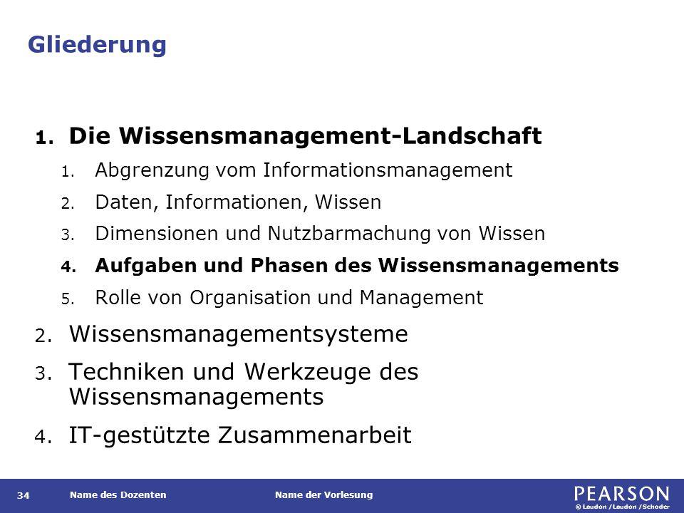 © Laudon /Laudon /Schoder Name des DozentenName der Vorlesung Gliederung 34 1. Die Wissensmanagement-Landschaft 1. Abgrenzung vom Informationsmanageme