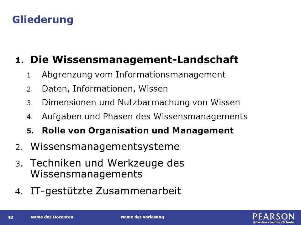 © Laudon /Laudon /Schoder Name des DozentenName der Vorlesung Gliederung 48 1. Die Wissensmanagement-Landschaft 1. Abgrenzung vom Informationsmanageme