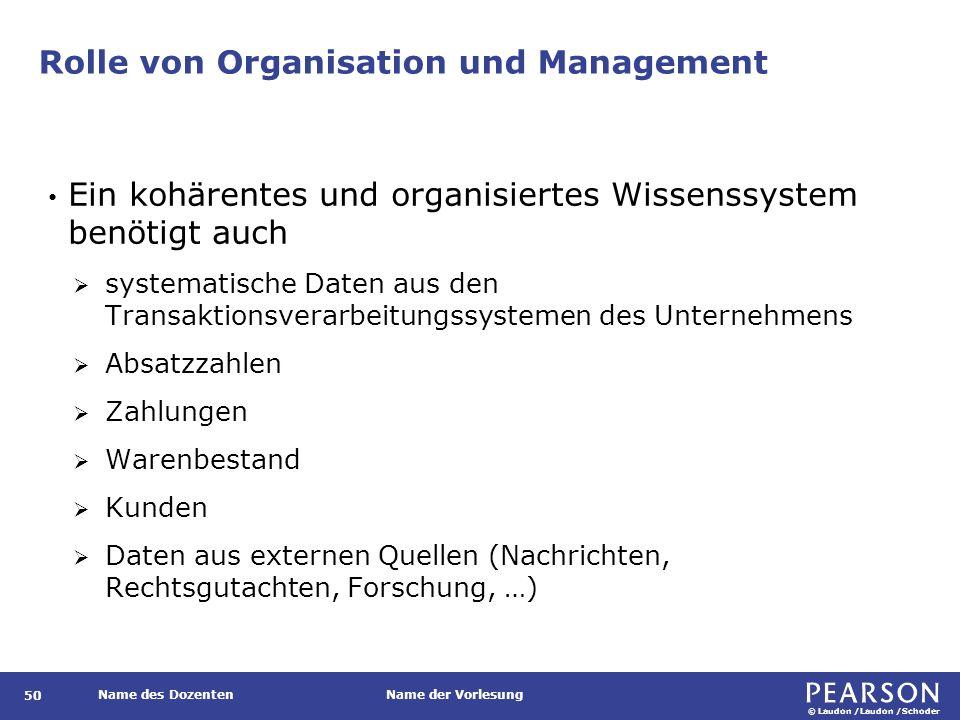 © Laudon /Laudon /Schoder Name des DozentenName der Vorlesung Rolle von Organisation und Management 50 Ein kohärentes und organisiertes Wissenssystem
