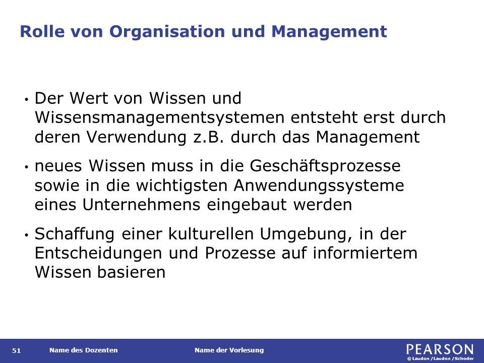 © Laudon /Laudon /Schoder Name des DozentenName der Vorlesung Rolle von Organisation und Management 51 Der Wert von Wissen und Wissensmanagementsystem