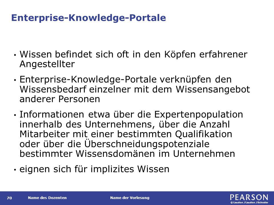 © Laudon /Laudon /Schoder Name des DozentenName der Vorlesung Enterprise-Knowledge-Portale 70 Wissen befindet sich oft in den Köpfen erfahrener Angest
