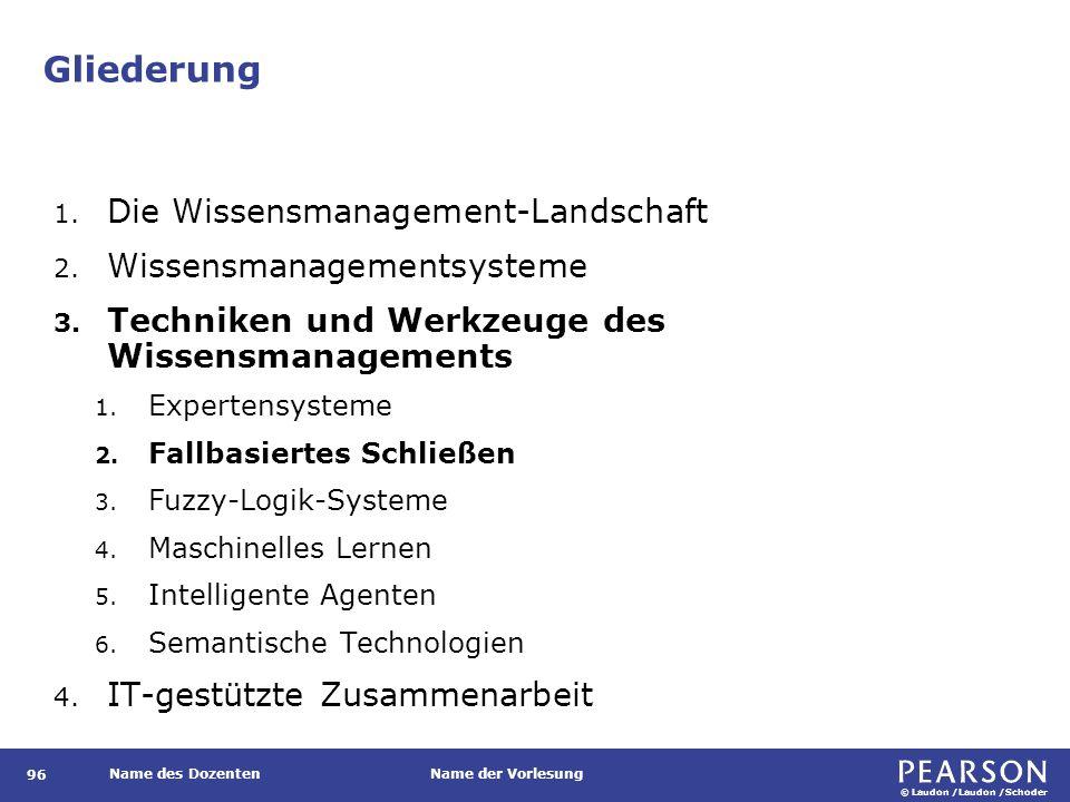 © Laudon /Laudon /Schoder Name des DozentenName der Vorlesung Gliederung 96 1. Die Wissensmanagement-Landschaft 2. Wissensmanagementsysteme 3. Technik