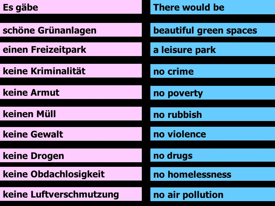 234 5687 1 keine Kriminalität keine Armut keine Autos keinen Müll auf den Straßen keine Gewalt keine Drogen keine Obdachlosigkeit keine Luftverschmutzung 8 2 5 7 4 6 1 3