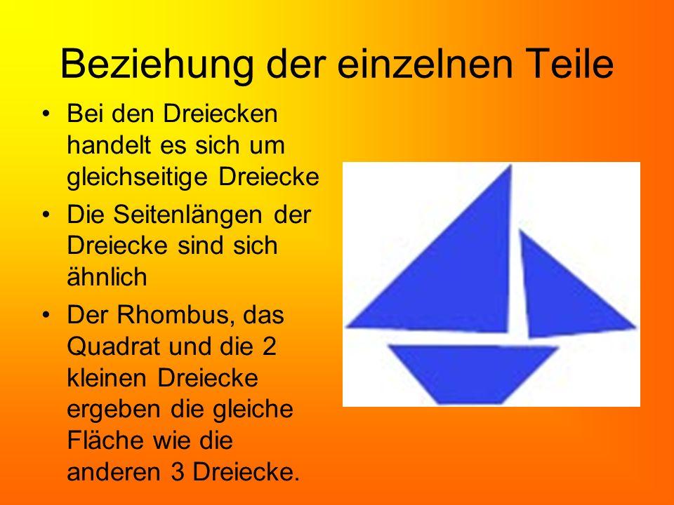 Beziehung der einzelnen Teile Bei den Dreiecken handelt es sich um gleichseitige Dreiecke Die Seitenlängen der Dreiecke sind sich ähnlich Der Rhombus, das Quadrat und die 2 kleinen Dreiecke ergeben die gleiche Fläche wie die anderen 3 Dreiecke.