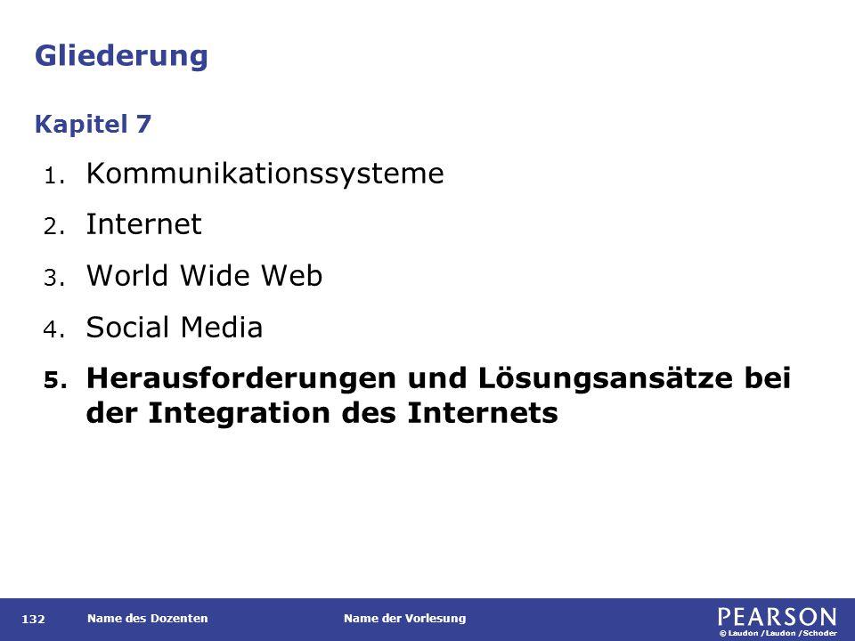 © Laudon /Laudon /Schoder Name des DozentenName der Vorlesung Gliederung 132 1. Kommunikationssysteme 2. Internet 3. World Wide Web 4. Social Media 5.