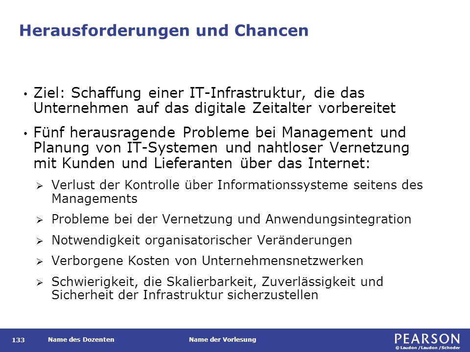 © Laudon /Laudon /Schoder Name des DozentenName der Vorlesung Herausforderungen und Chancen 133 Ziel: Schaffung einer IT-Infrastruktur, die das Untern