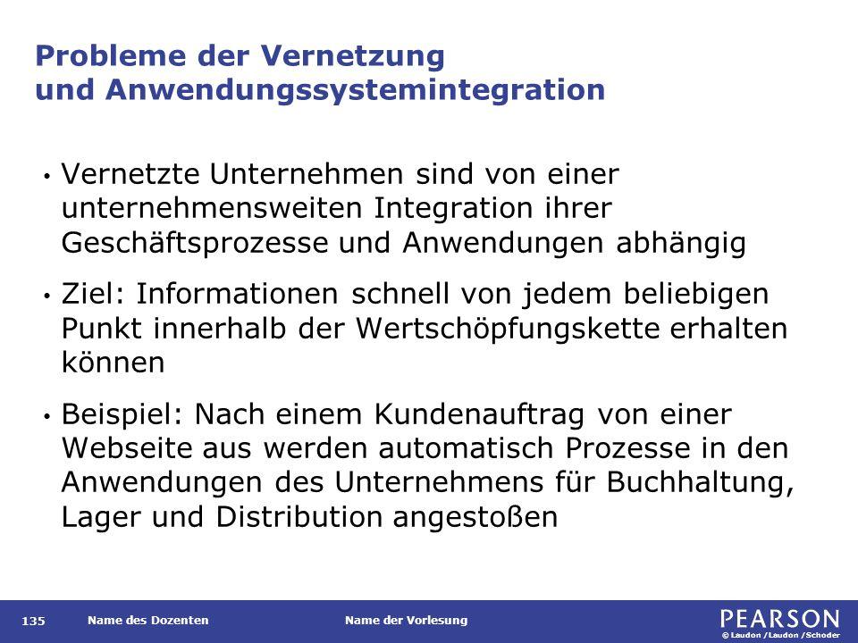 © Laudon /Laudon /Schoder Name des DozentenName der Vorlesung Probleme der Vernetzung und Anwendungssystemintegration 135 Vernetzte Unternehmen sind v