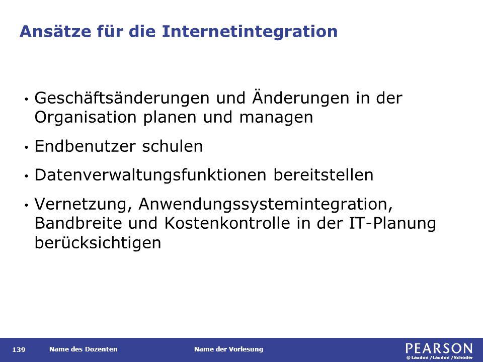 © Laudon /Laudon /Schoder Name des DozentenName der Vorlesung Ansätze für die Internetintegration 139 Geschäftsänderungen und Änderungen in der Organi