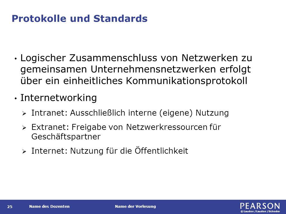 © Laudon /Laudon /Schoder Name des DozentenName der Vorlesung Protokolle und Standards 25 Logischer Zusammenschluss von Netzwerken zu gemeinsamen Unte
