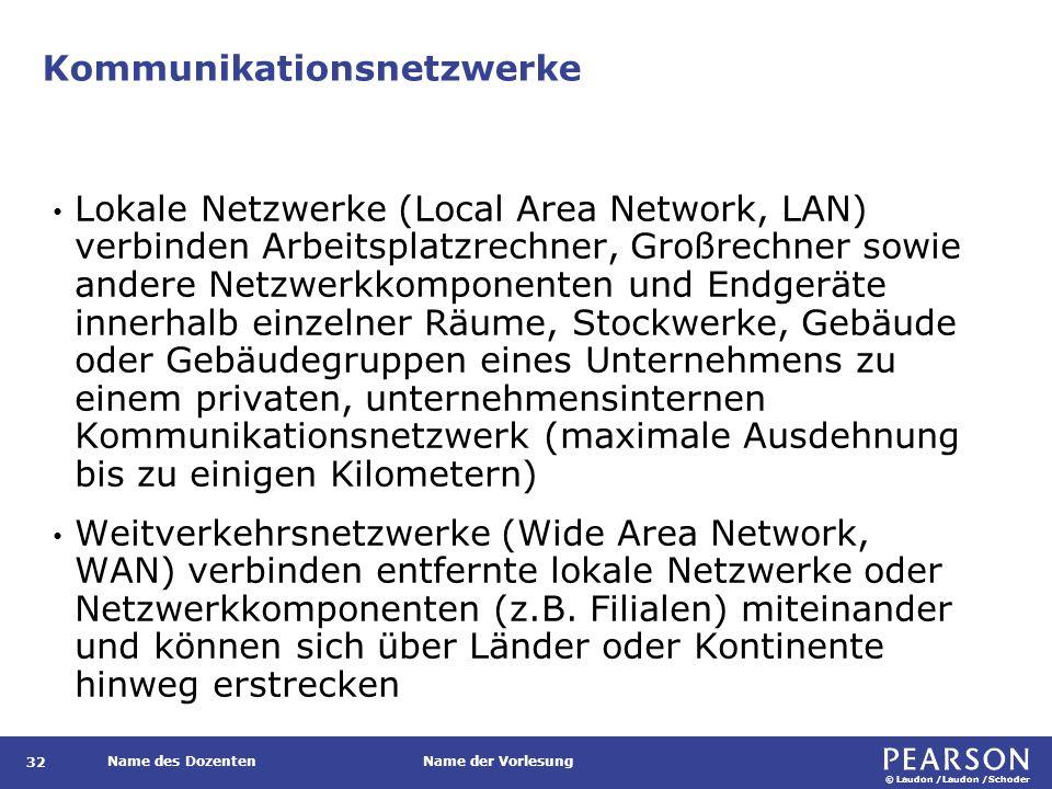 © Laudon /Laudon /Schoder Name des DozentenName der Vorlesung Kommunikationsnetzwerke 32 Lokale Netzwerke (Local Area Network, LAN) verbinden Arbeitsp