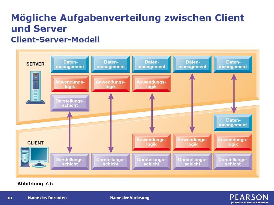 © Laudon /Laudon /Schoder Name des DozentenName der Vorlesung Mögliche Aufgabenverteilung zwischen Client und Server 38 Client-Server-Modell Abbildung
